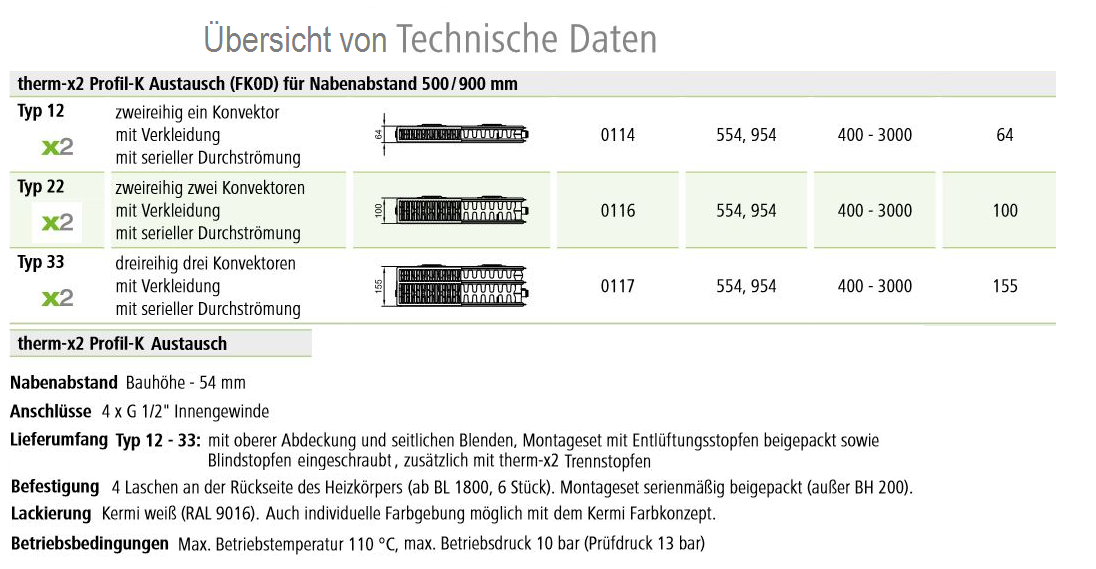 bersicht-Profil-K-Austausch85h4W09GOro8k