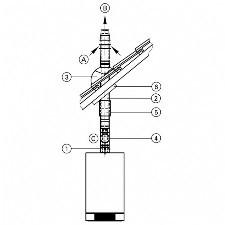 Paket Abgassystem 60/100, rot senkrechte Dachdürchführung